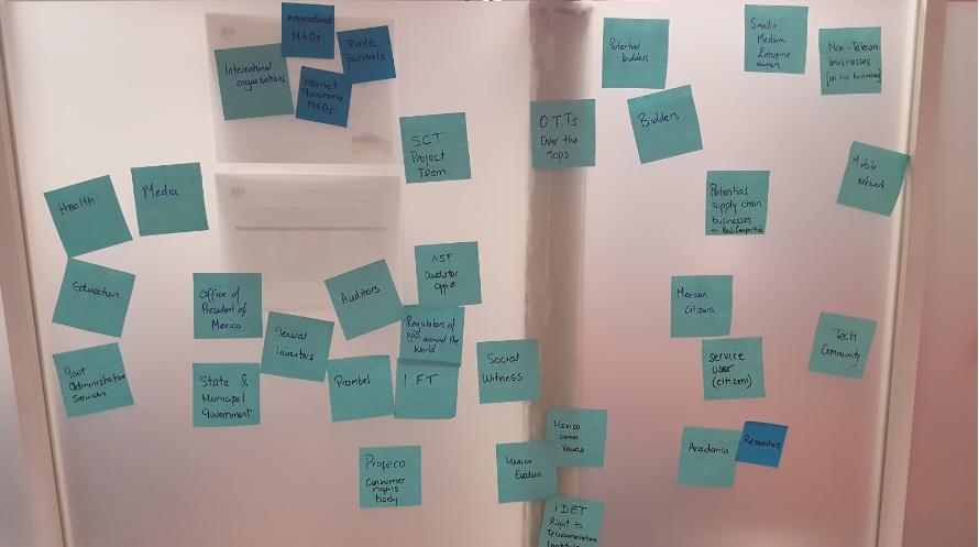 User brainstorm